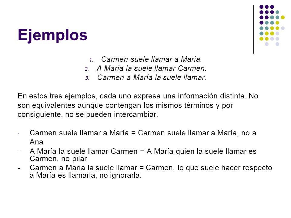 Ejemplos 1. Carmen suele llamar a María. 2. A María la suele llamar Carmen. 3. Carmen a María la suele llamar. En estos tres ejemplos, cada uno expres