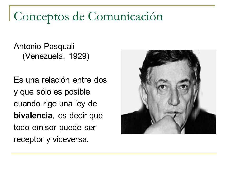 Conceptos de Comunicación Antonio Pasquali (Venezuela, 1929) Es una relación entre dos y que sólo es posible cuando rige una ley de bivalencia, es dec