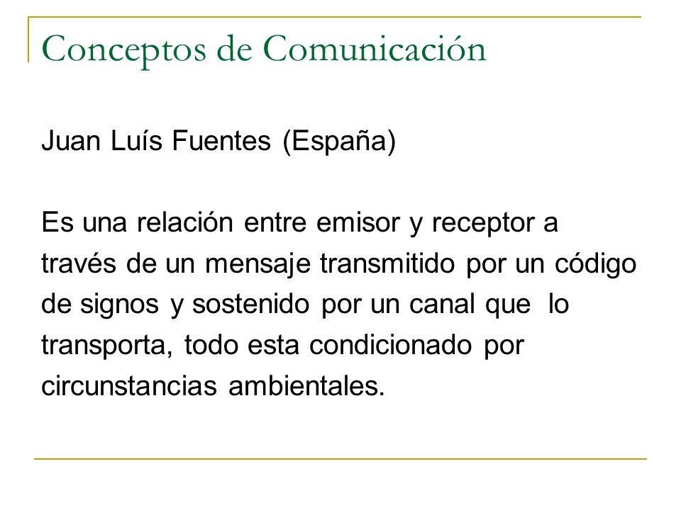 Conceptos de Comunicación Juan Luís Fuentes (España) Es una relación entre emisor y receptor a través de un mensaje transmitido por un código de signo