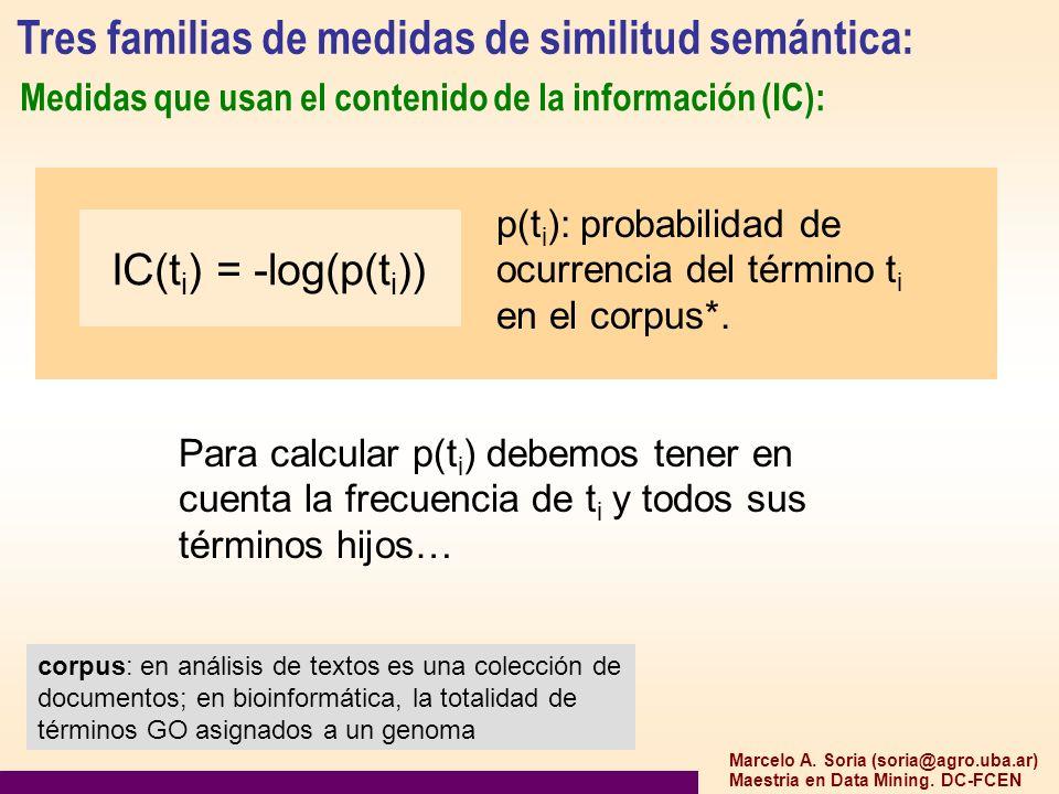 Marcelo A. Soria (soria@agro.uba.ar) Maestria en Data Mining. DC-FCEN Tres familias de medidas de similitud semántica: Medidas que usan el contenido d