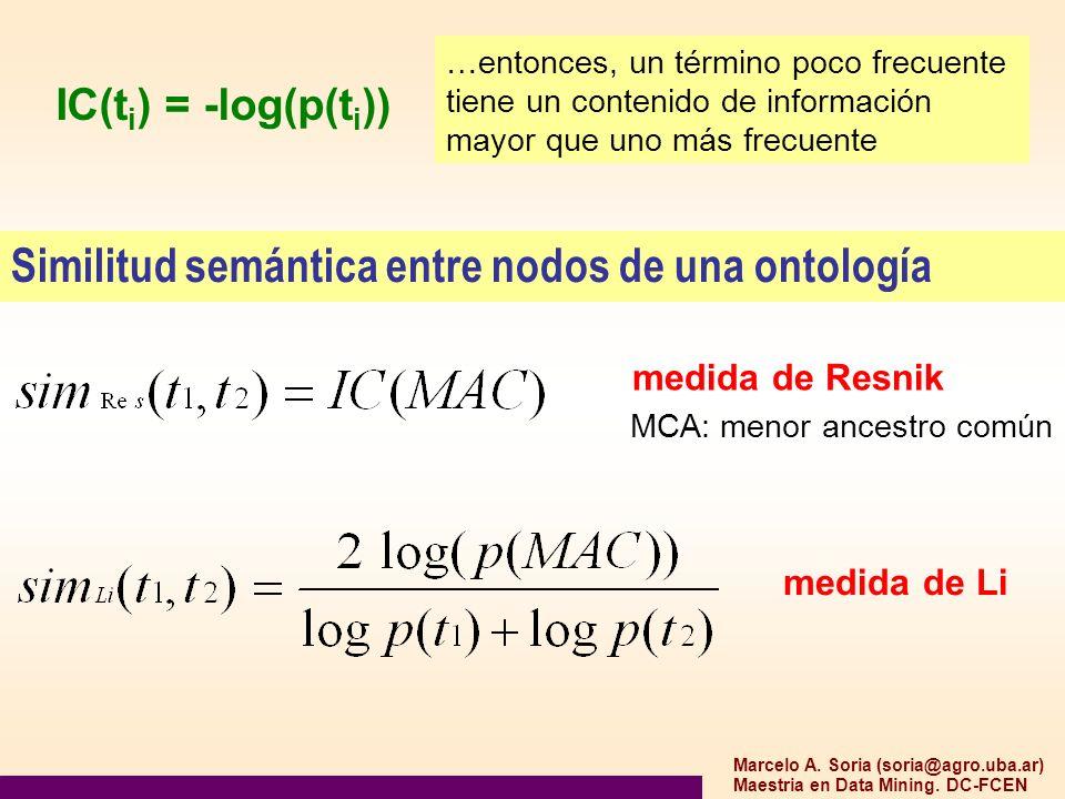 Marcelo A. Soria (soria@agro.uba.ar) Maestria en Data Mining. DC-FCEN Similitud semántica entre nodos de una ontología medida de Resnik MCA: menor anc