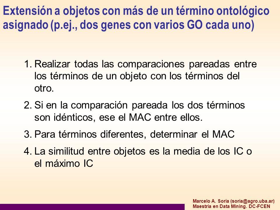 Marcelo A. Soria (soria@agro.uba.ar) Maestria en Data Mining. DC-FCEN Extensión a objetos con más de un término ontológico asignado (p.ej., dos genes
