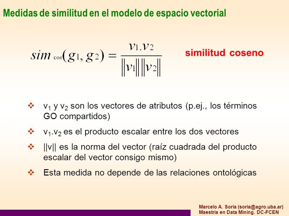 Marcelo A. Soria (soria@agro.uba.ar) Maestria en Data Mining. DC-FCEN Medidas de similitud en el modelo de espacio vectorial similitud coseno v 1 y v
