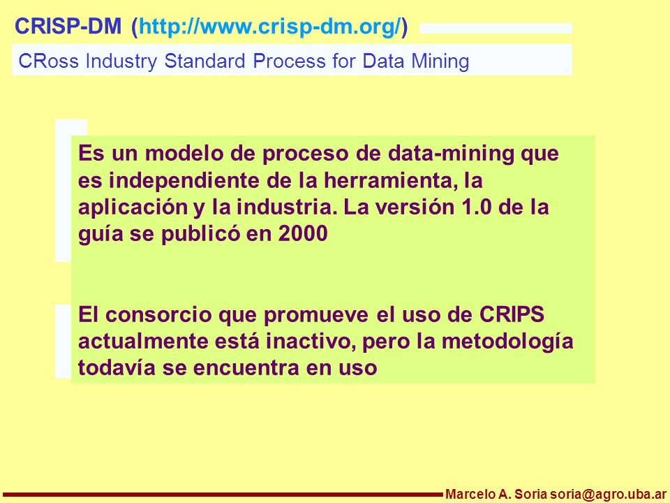 CRoss Industry Standard Process for Data Mining Es un modelo de proceso de data-mining que es independiente de la herramienta, la aplicación y la indu