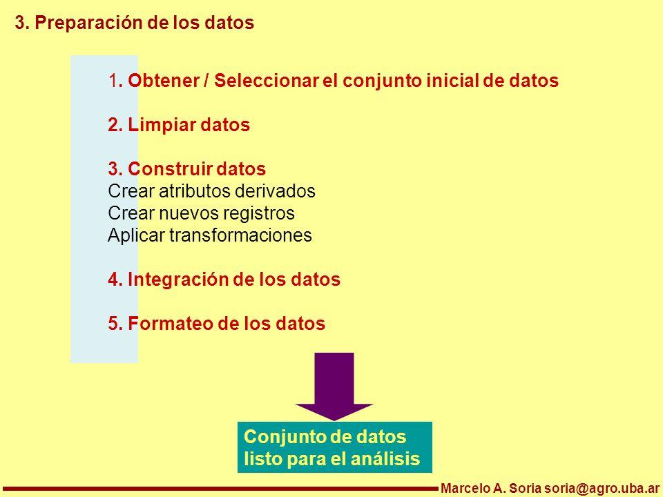 Marcelo A. Soria soria@agro.uba.ar 3. Preparación de los datos 1. Obtener / Seleccionar el conjunto inicial de datos 2. Limpiar datos 3. Construir dat