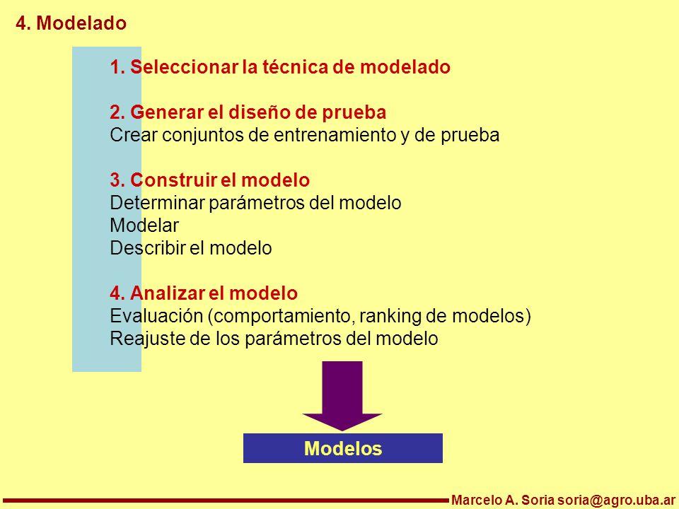 Marcelo A. Soria soria@agro.uba.ar 4. Modelado 1. Seleccionar la técnica de modelado 2. Generar el diseño de prueba Crear conjuntos de entrenamiento y