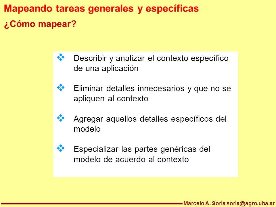Marcelo A. Soria soria@agro.uba.ar ¿Cómo mapear? Mapeando tareas generales y específicas Describir y analizar el contexto específico de una aplicación