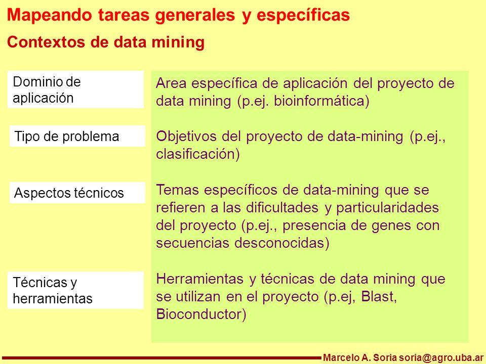 Marcelo A. Soria soria@agro.uba.ar Area específica de aplicación del proyecto de data mining (p.ej. bioinformática) Objetivos del proyecto de data-min