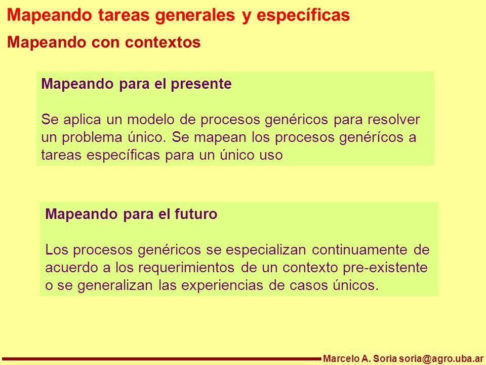 Marcelo A. Soria soria@agro.uba.ar Mapeando para el presente Se aplica un modelo de procesos genéricos para resolver un problema único. Se mapean los