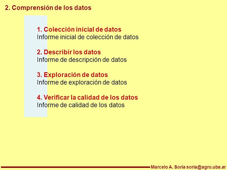 Marcelo A. Soria soria@agro.uba.ar 2. Comprensión de los datos 1. Colección inicial de datos Informe inicial de colección de datos 2. Describir los da