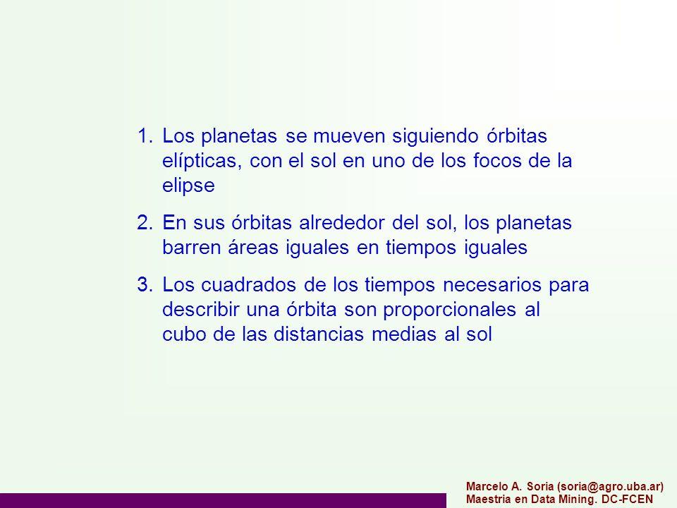 Marcelo A. Soria (soria@agro.uba.ar) Maestria en Data Mining.