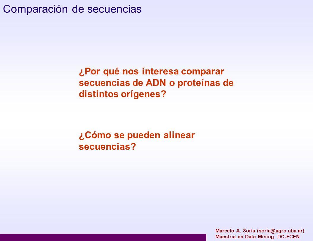 Marcelo A. Soria (soria@agro.uba.ar) Maestria en Data Mining. DC-FCEN Comparación de secuencias ¿Por qué nos interesa comparar secuencias de ADN o pro