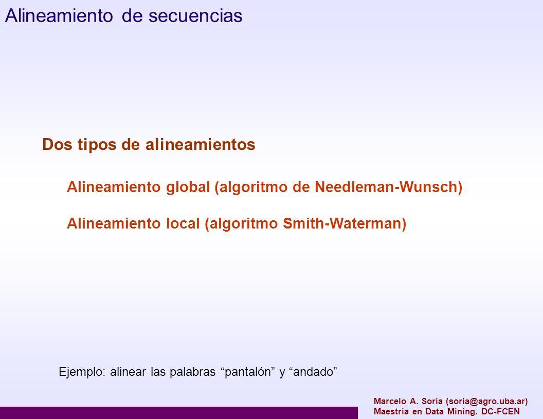 Marcelo A. Soria (soria@agro.uba.ar) Maestria en Data Mining. DC-FCEN Alineamiento de secuencias Ejemplo: alinear las palabras pantalón y andado Dos t