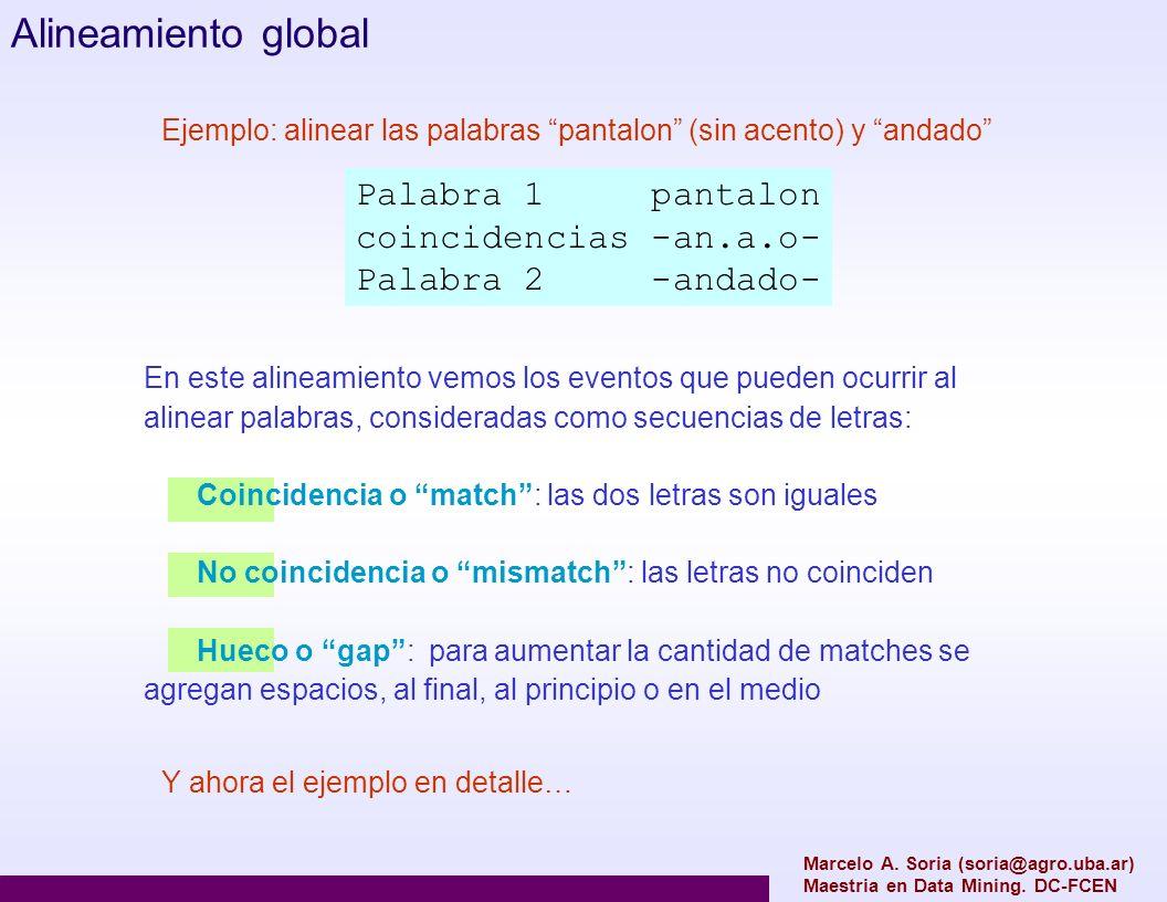 Alineamiento global Ejemplo: alinear las palabras pantalon (sin acento) y andado Palabra 1 pantalon coincidencias -an.a.o- Palabra 2 -andado- En este