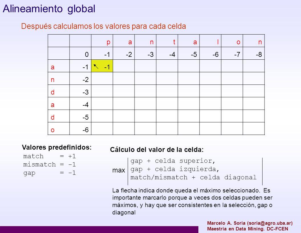 Marcelo A. Soria (soria@agro.uba.ar) Maestria en Data Mining. DC-FCEN Alineamiento global pantalon 0-2-3-4-5-6-7-8 a n-2 d-3 a-4 d-5 o-6 Después calcu