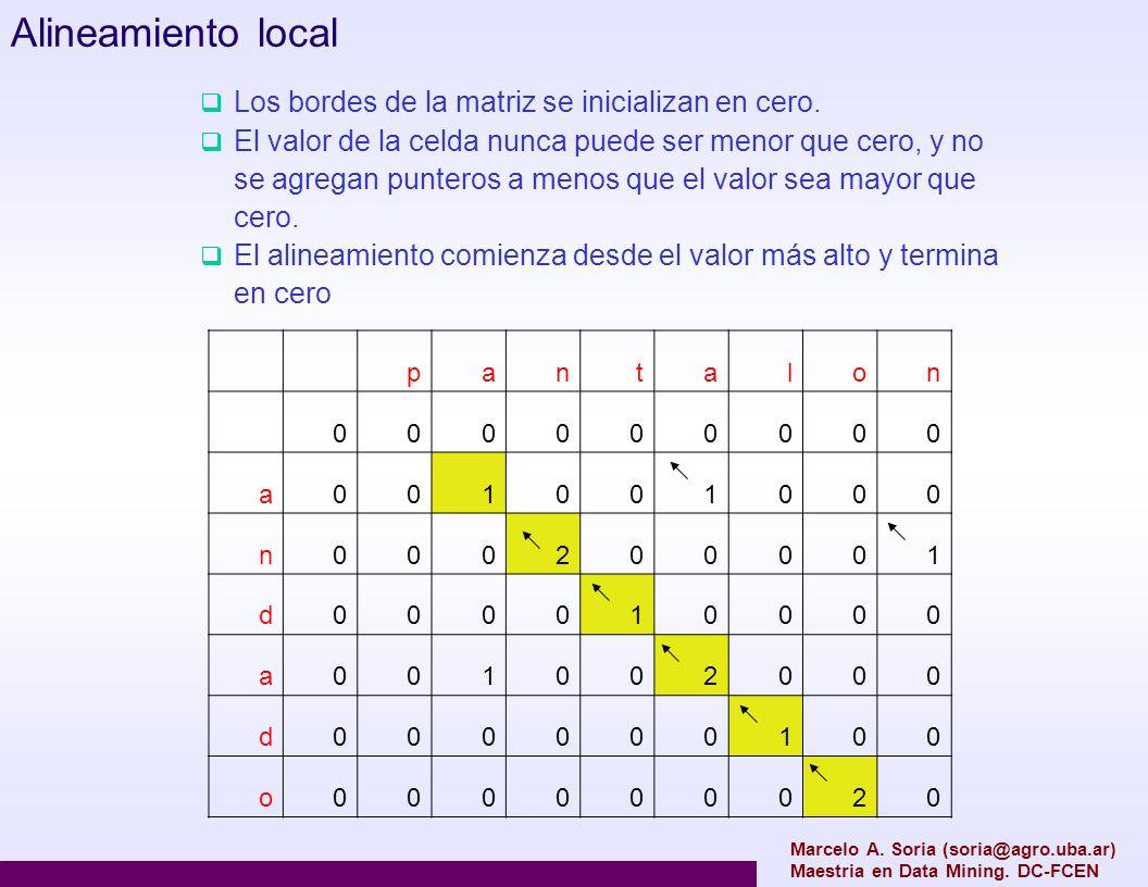 Alineamiento local Los bordes de la matriz se inicializan en cero. El valor de la celda nunca puede ser menor que cero, y no se agregan punteros a men