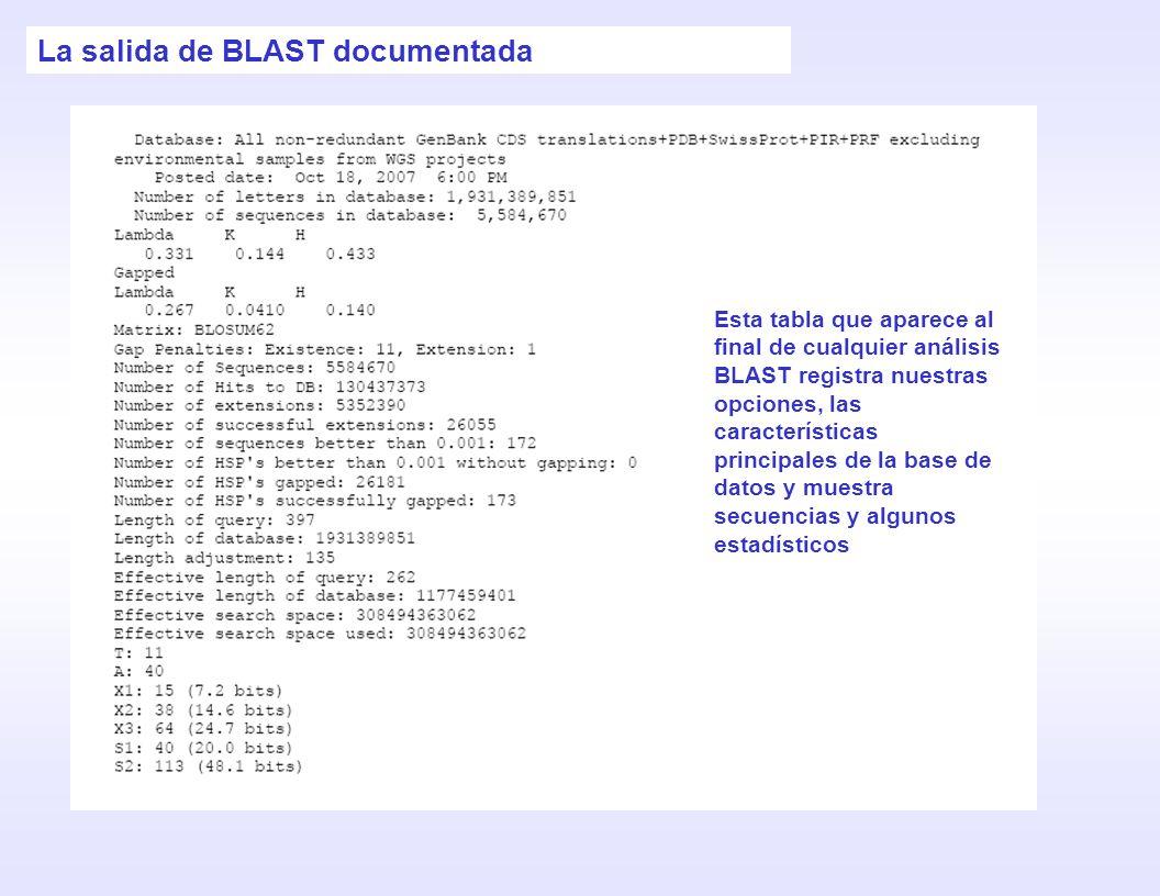 La salida de BLAST documentada Esta tabla que aparece al final de cualquier análisis BLAST registra nuestras opciones, las características principales
