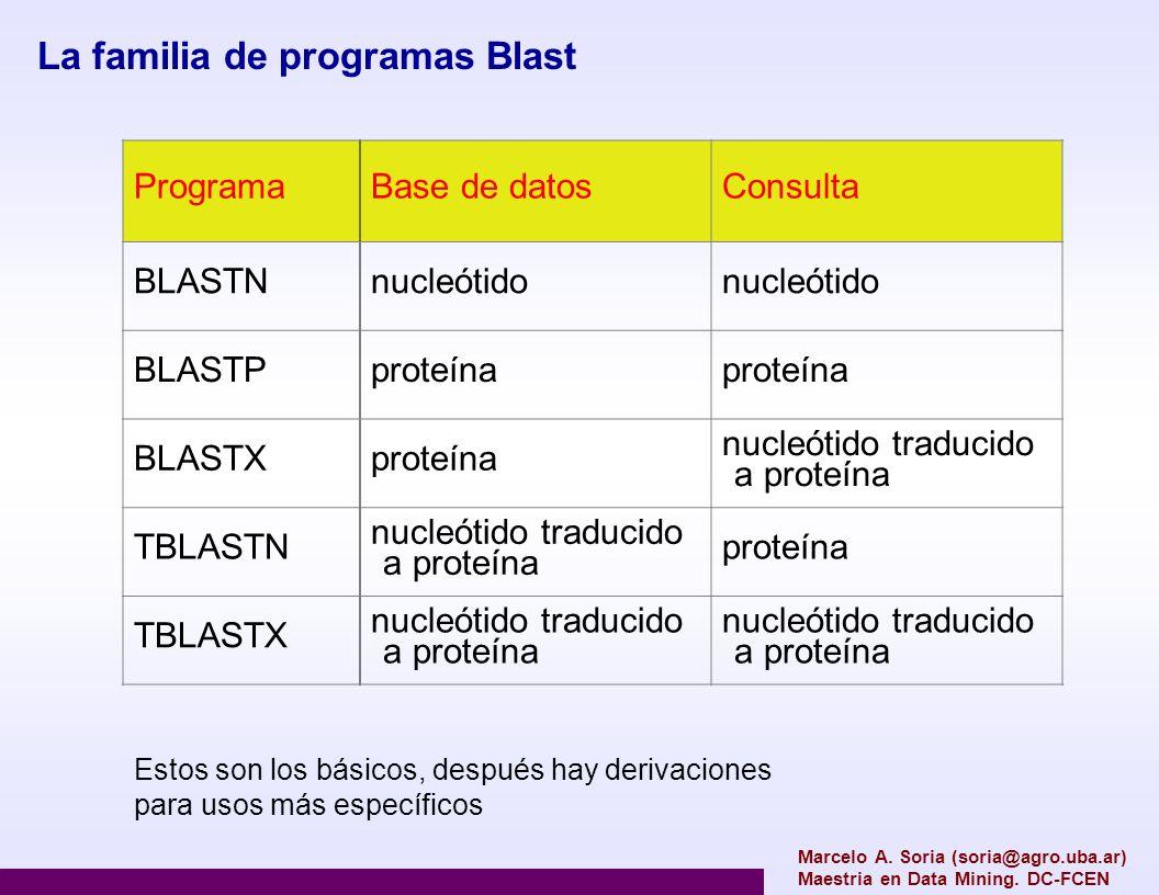 Marcelo A. Soria (soria@agro.uba.ar) Maestria en Data Mining. DC-FCEN La familia de programas Blast ProgramaBase de datosConsulta BLASTNnucleótido BLA