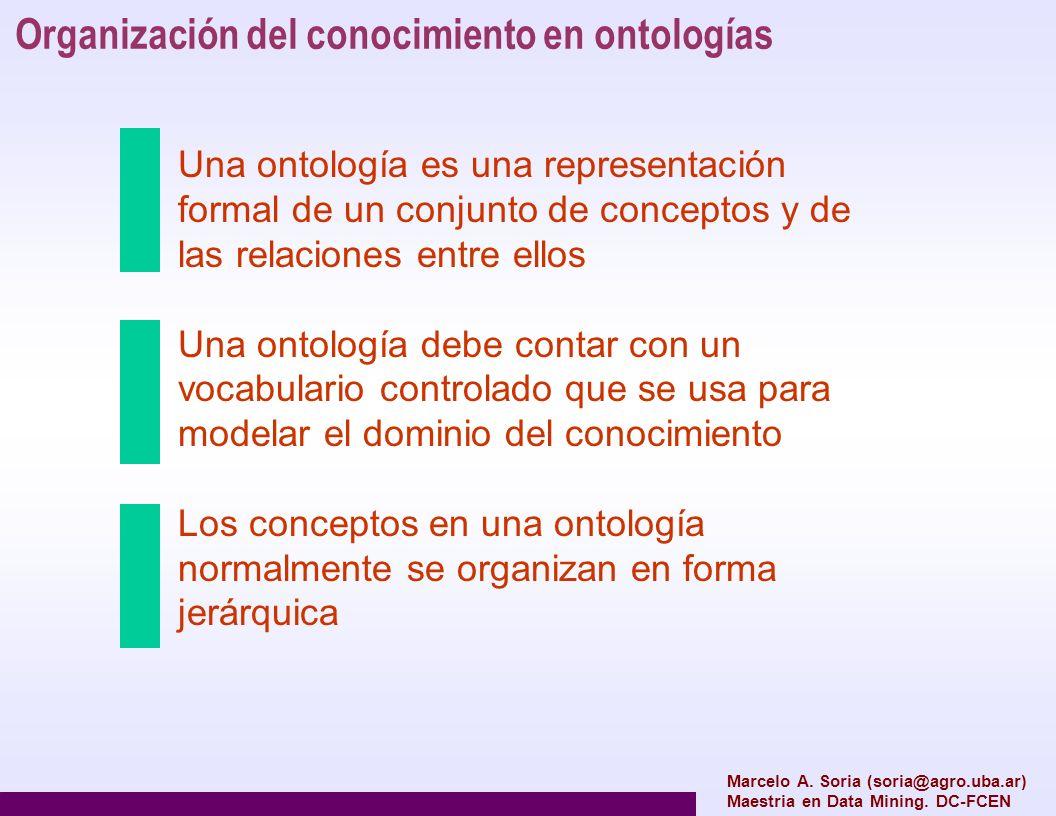 Organización del conocimiento en ontologías Marcelo A. Soria (soria@agro.uba.ar) Maestria en Data Mining. DC-FCEN Una ontología es una representación