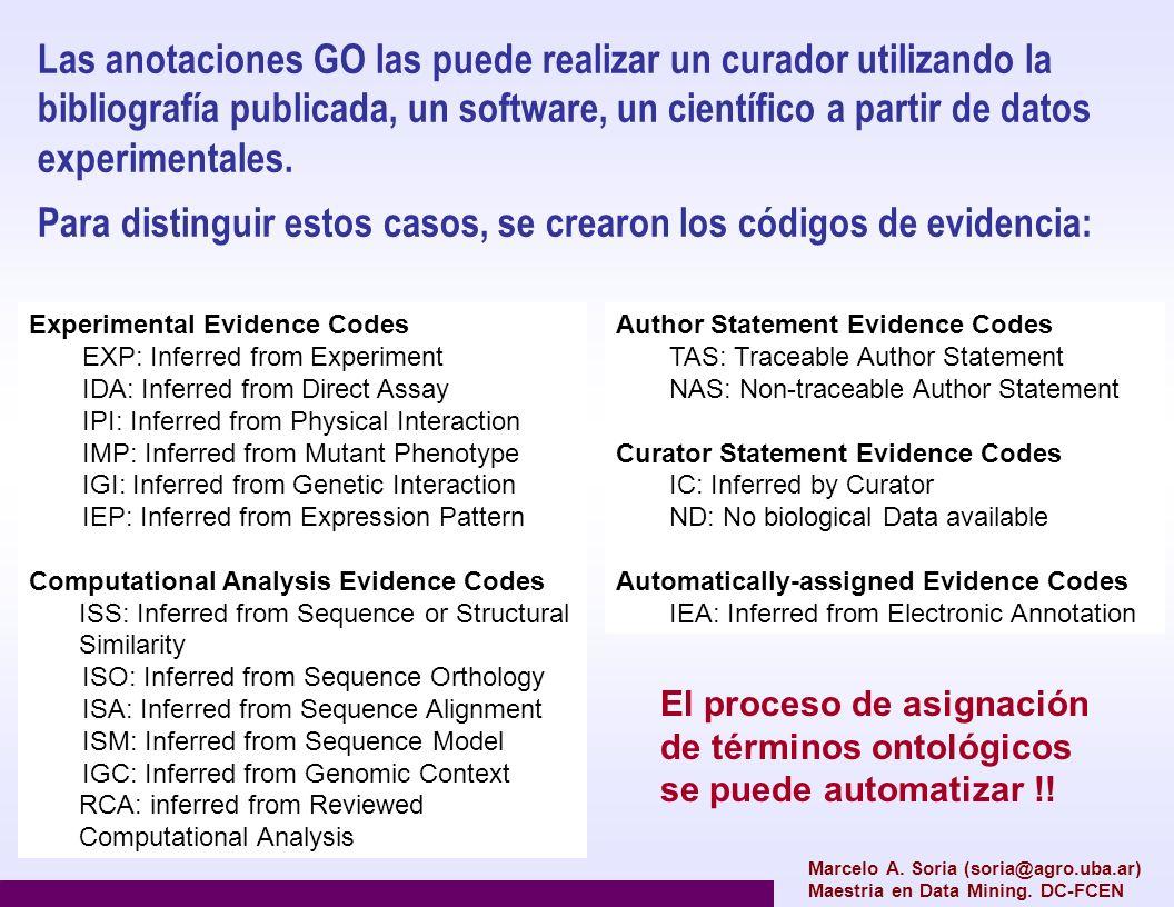 Marcelo A. Soria (soria@agro.uba.ar) Maestria en Data Mining. DC-FCEN Las anotaciones GO las puede realizar un curador utilizando la bibliografía publ