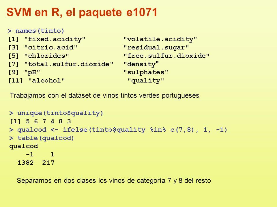 SVM en R, el paquete e1071 > names(tinto) [1]