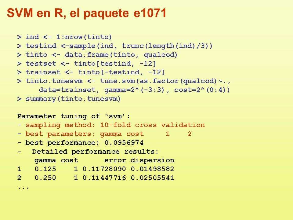 SVM en R, el paquete e1071 > ind <- 1:nrow(tinto) > testind <-sample(ind, trunc(length(ind)/3)) > tinto <- data.frame(tinto, qualcod) > testset <- tin