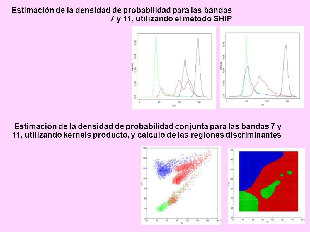 Estimación de la densidad de probabilidad para las bandas 7 y 11, utilizando el método SHIP Estimación de la densidad de probabilidad conjunta para la