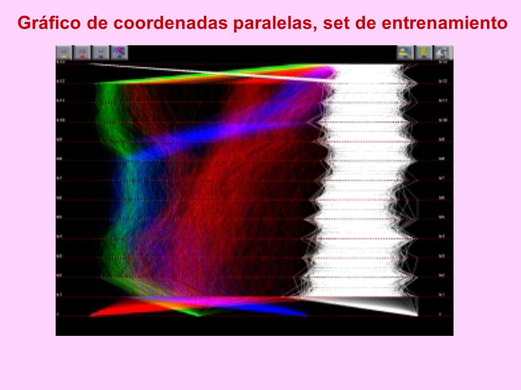 Separación de los puntos utilizando las bandas que corresponden al rojo, azul y verde