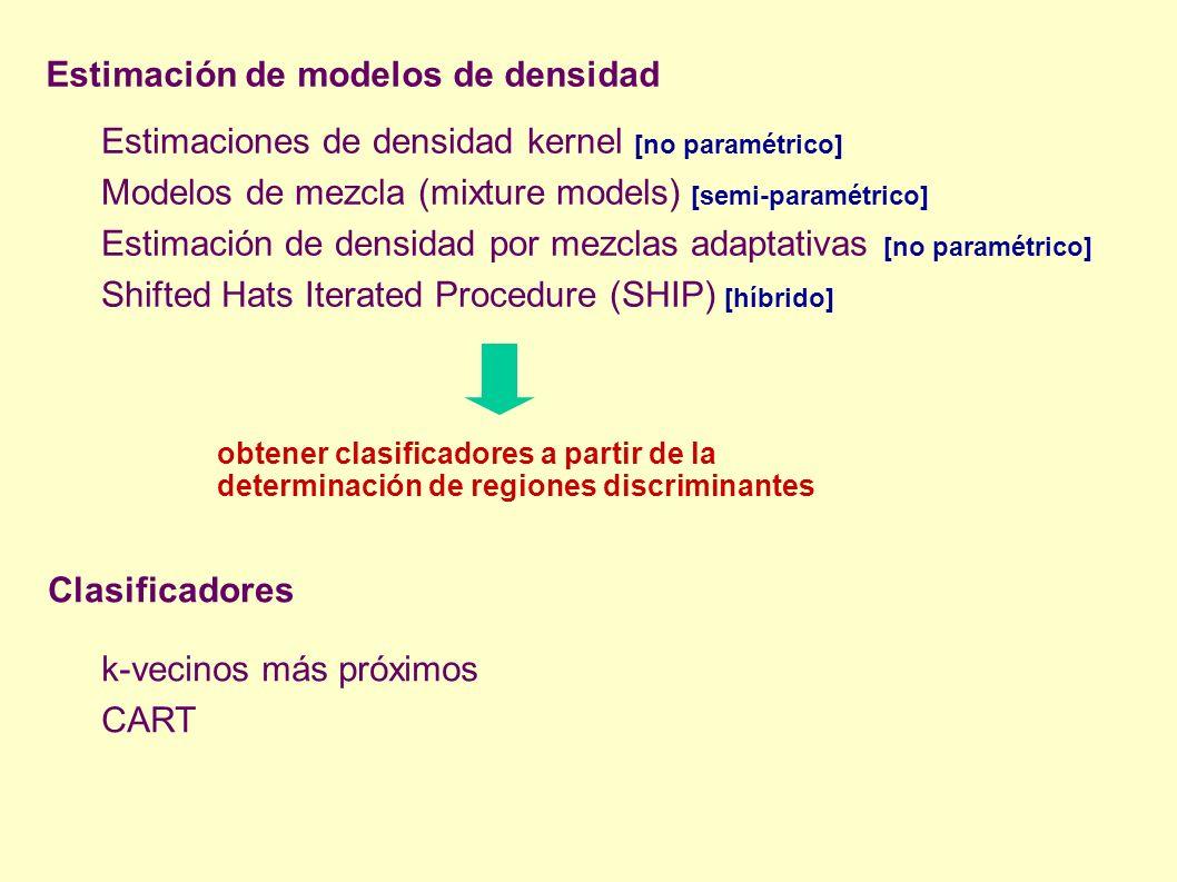 Estimación de la densidad de probabilidad para las bandas 7 y 11, utilizando el método SHIP Estimación de la densidad de probabilidad conjunta para las bandas 7 y 11, utilizando kernels producto, y cálculo de las regiones discriminantes