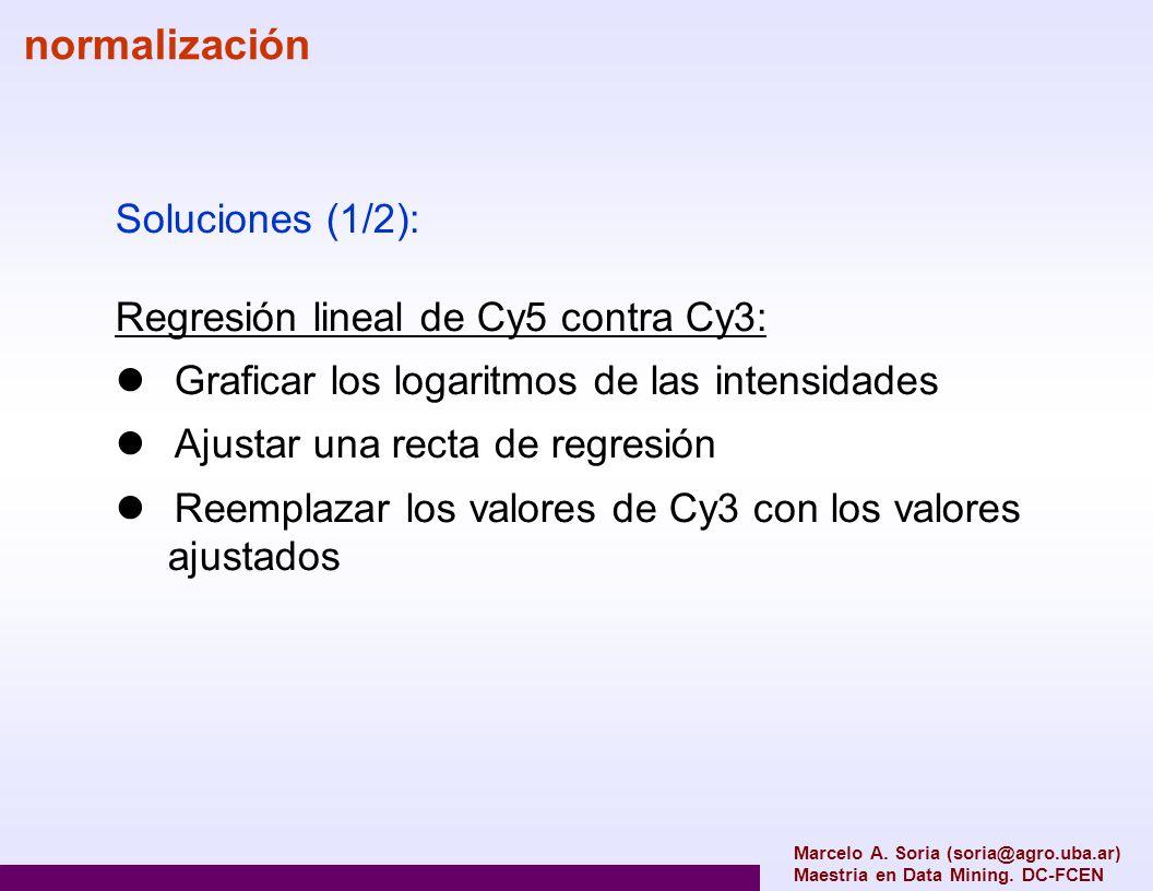 normalización Soluciones (1/2): Regresión lineal de Cy5 contra Cy3: Graficar los logaritmos de las intensidades Ajustar una recta de regresión Reempla