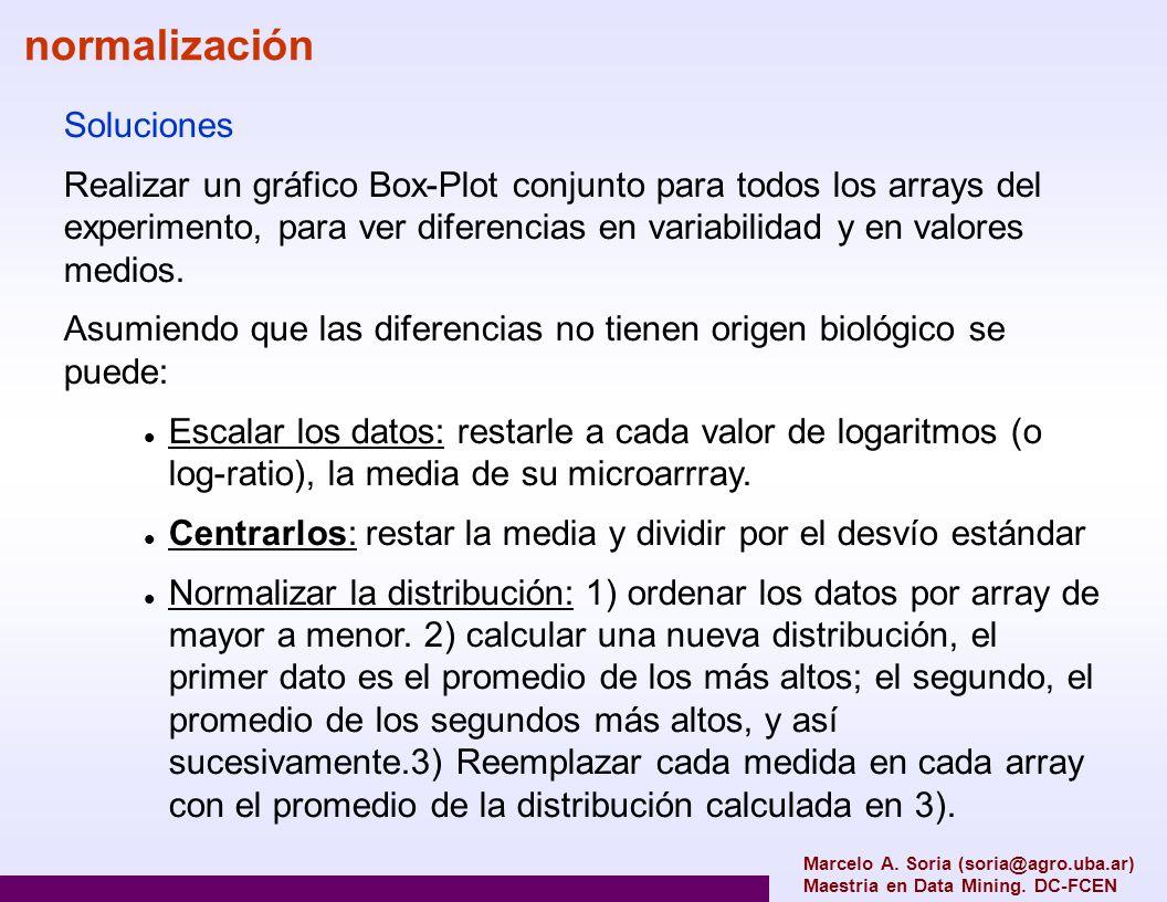 normalización Soluciones Realizar un gráfico Box-Plot conjunto para todos los arrays del experimento, para ver diferencias en variabilidad y en valore