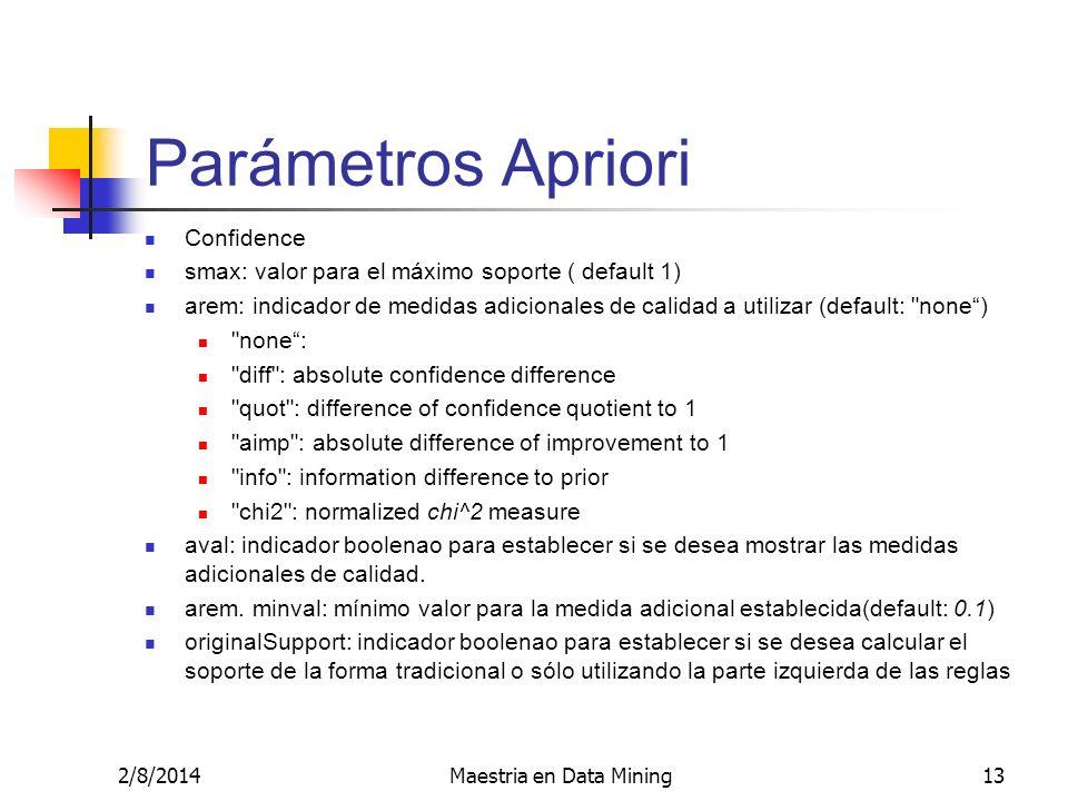 2/8/2014Maestria en Data Mining13 Parámetros Apriori Confidence smax: valor para el máximo soporte ( default 1) arem: indicador de medidas adicionales