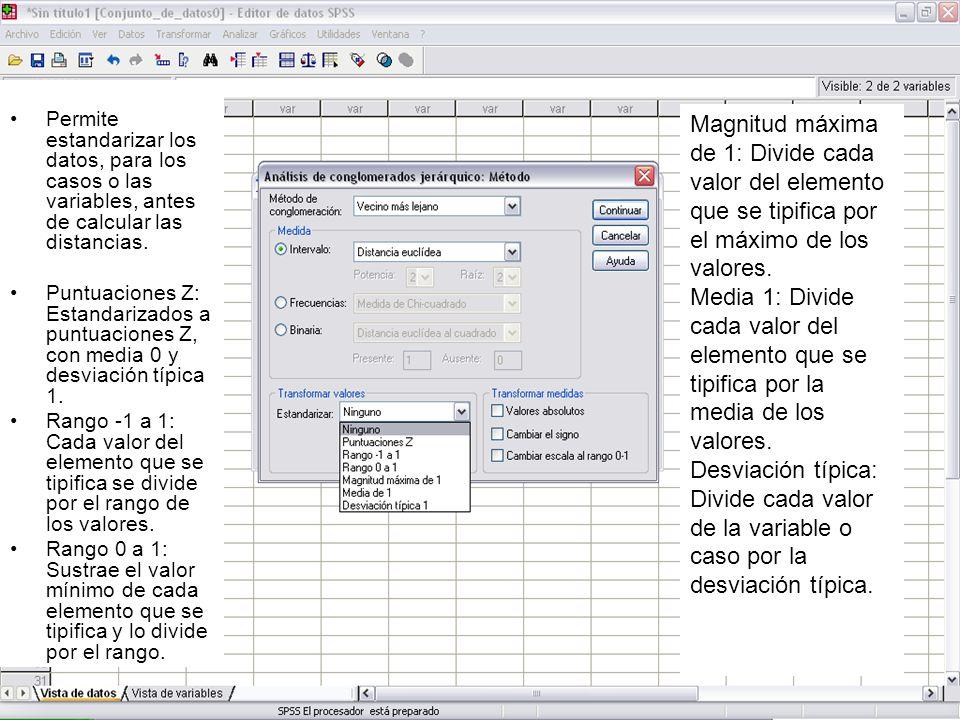 Permite estandarizar los datos, para los casos o las variables, antes de calcular las distancias. Puntuaciones Z: Estandarizados a puntuaciones Z, con