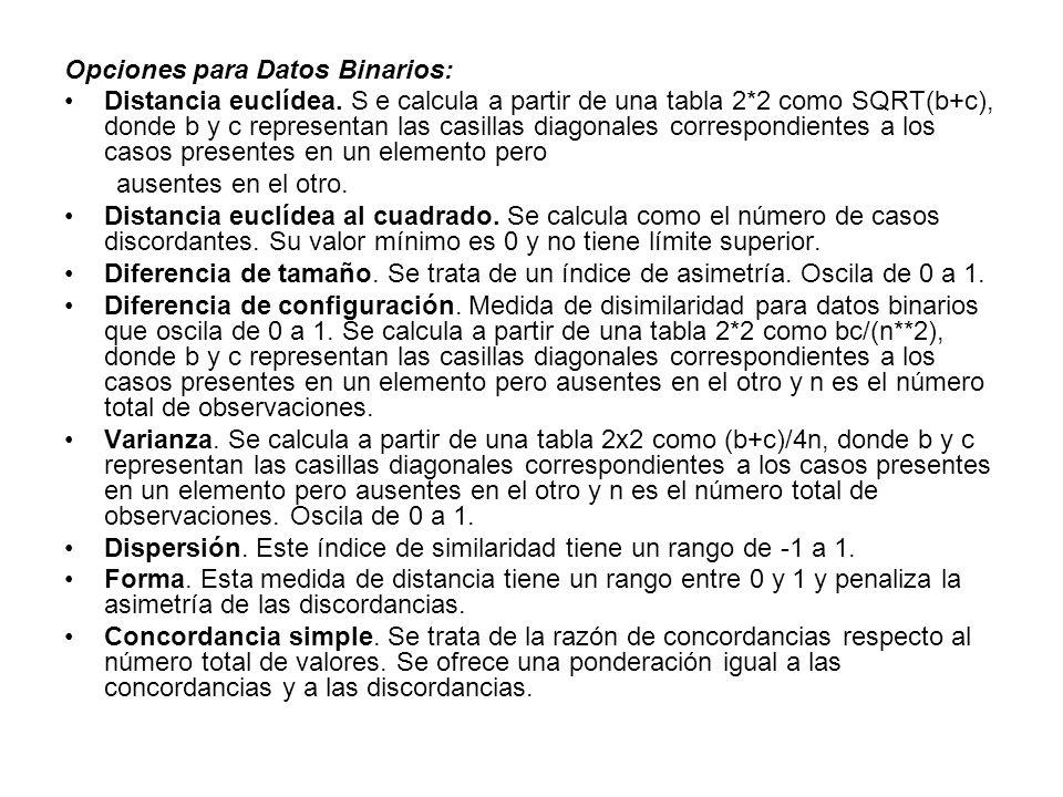 Opciones para Datos Binarios: Distancia euclídea. S e calcula a partir de una tabla 2*2 como SQRT(b+c), donde b y c representan las casillas diagonale