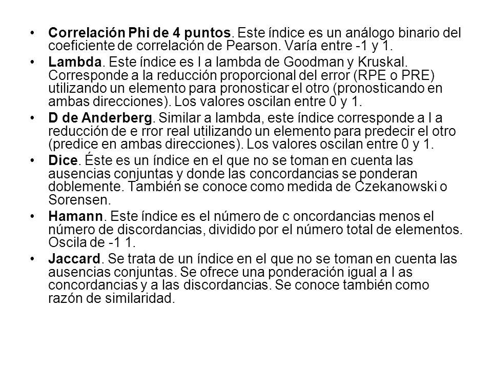 Correlación Phi de 4 puntos. Este índice es un análogo binario del coeficiente de correlación de Pearson. Varía entre -1 y 1. Lambda. Este índice es l