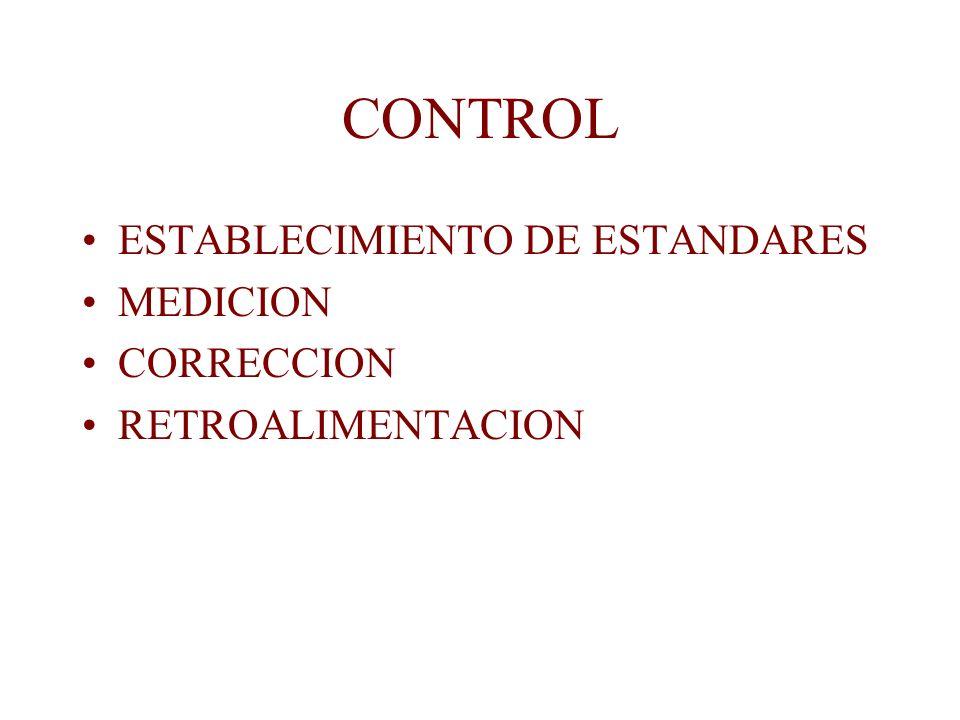 CONTROL ESTABLECIMIENTO DE ESTANDARES MEDICION CORRECCION RETROALIMENTACION