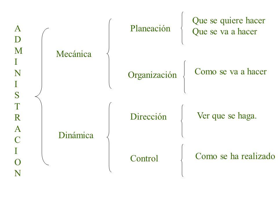 Mecánica Dinámica Planeación Organización Dirección Control ADMINISTRACIONADMINISTRACION Que se quiere hacer Que se va a hacer Como se va a hacer Ver