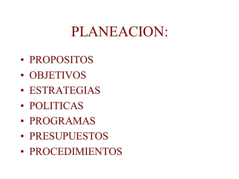 PLANEACION: PROPOSITOS OBJETIVOS ESTRATEGIAS POLITICAS PROGRAMAS PRESUPUESTOS PROCEDIMIENTOS