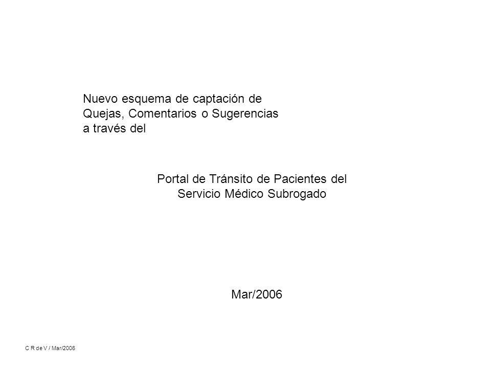 Nuevo esquema de captación de Quejas, Comentarios o Sugerencias a través del Portal de Tránsito de Pacientes del Servicio Médico Subrogado Mar/2006 C R de V / Mar/2006