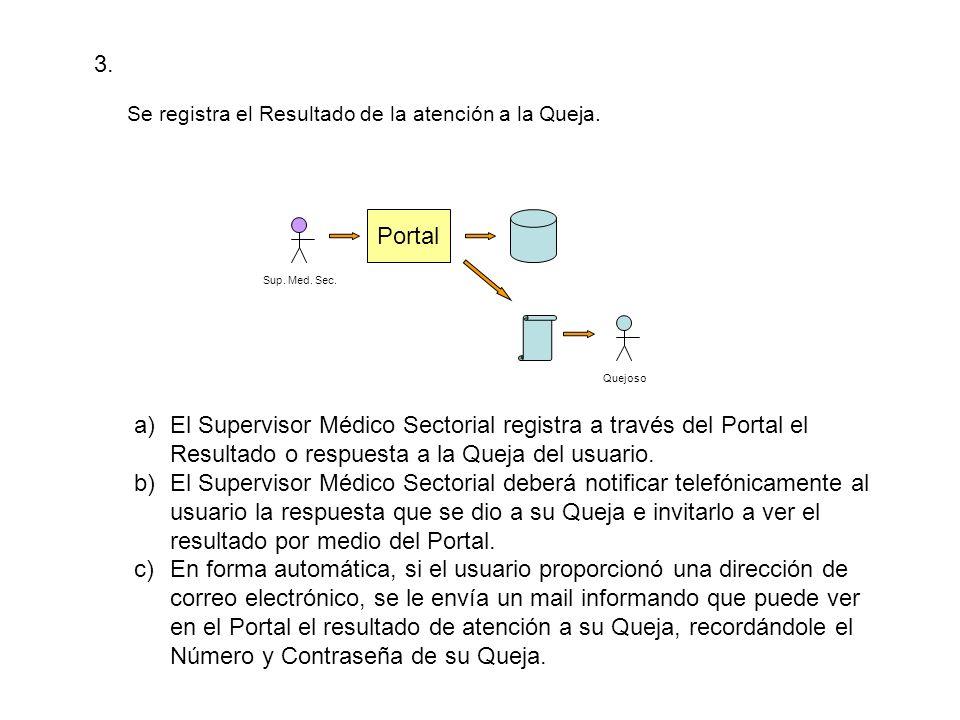 Se registra el Resultado de la atención a la Queja. Portal 3. a)El Supervisor Médico Sectorial registra a través del Portal el Resultado o respuesta a