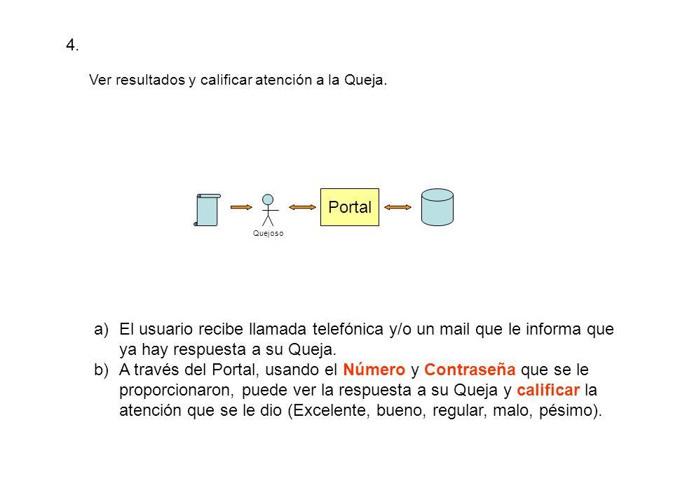 Ver resultados y calificar atención a la Queja. Portal 4. a)El usuario recibe llamada telefónica y/o un mail que le informa que ya hay respuesta a su
