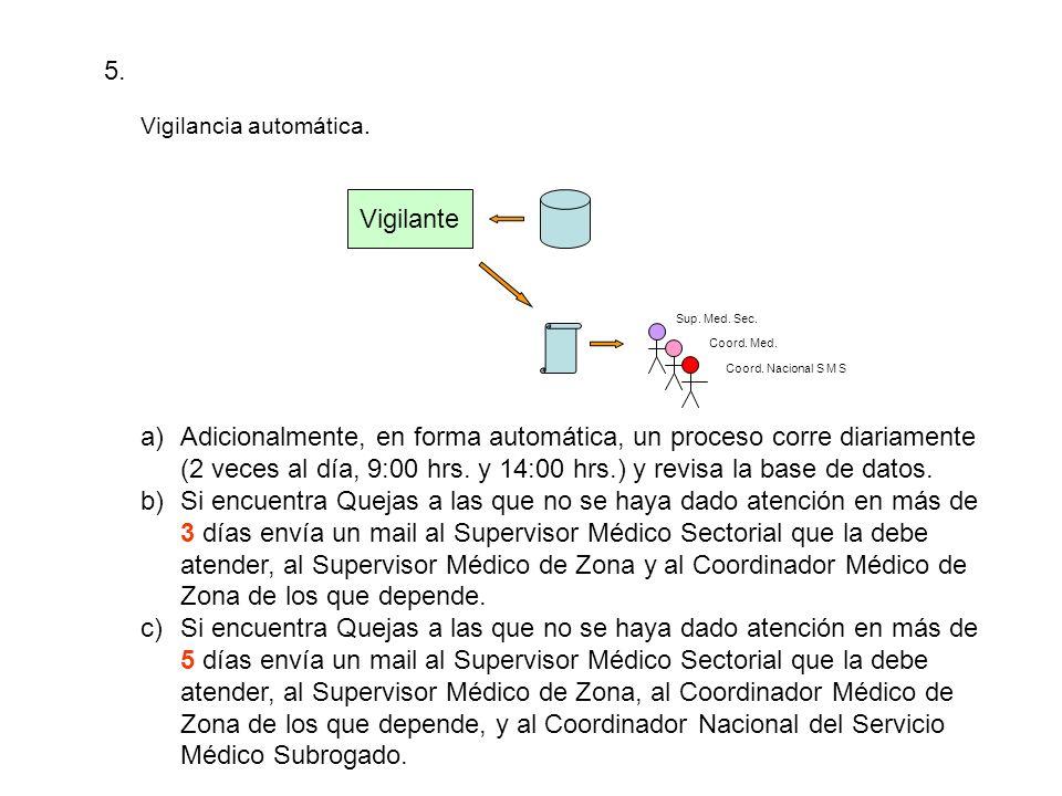 Vigilancia automática. Vigilante 5. a)Adicionalmente, en forma automática, un proceso corre diariamente (2 veces al día, 9:00 hrs. y 14:00 hrs.) y rev
