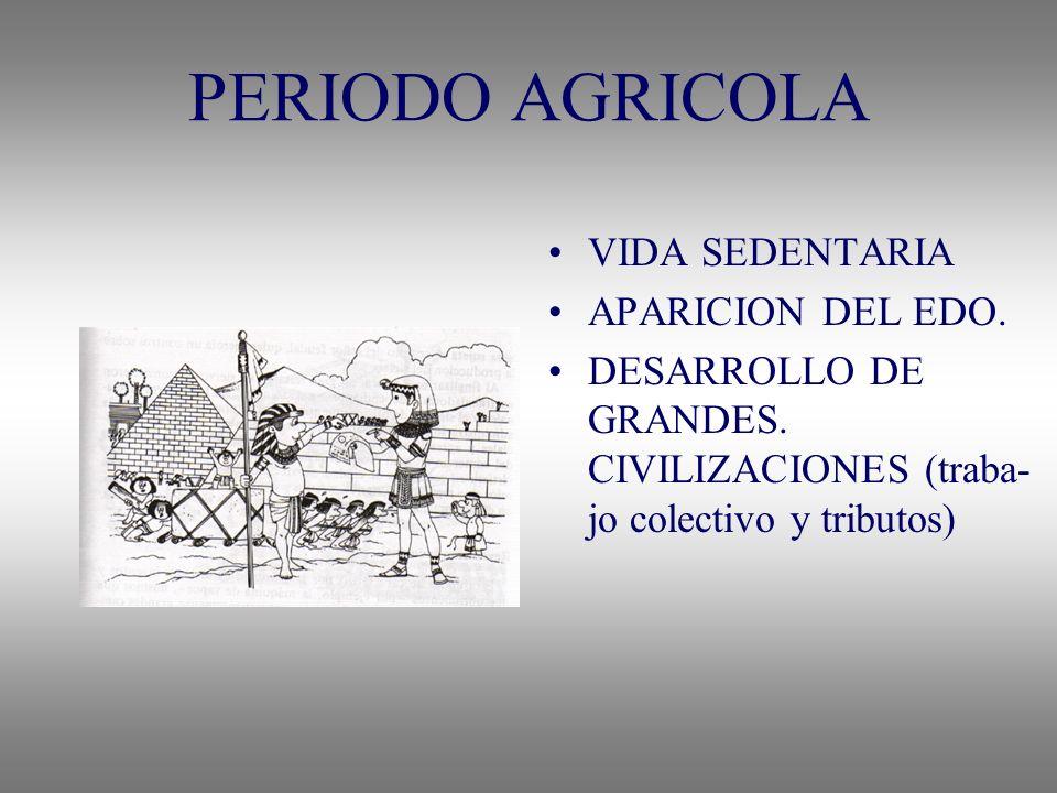 PERIODO AGRICOLA VIDA SEDENTARIA APARICION DEL EDO. DESARROLLO DE GRANDES. CIVILIZACIONES (traba- jo colectivo y tributos)