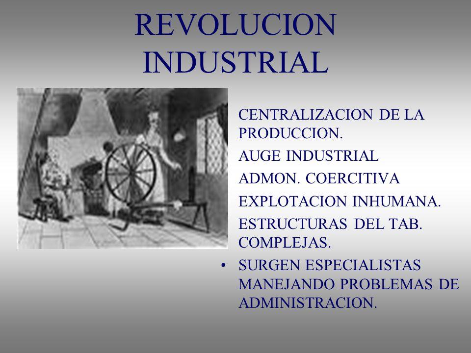 REVOLUCION INDUSTRIAL CENTRALIZACION DE LA PRODUCCION. AUGE INDUSTRIAL ADMON. COERCITIVA EXPLOTACION INHUMANA. ESTRUCTURAS DEL TAB. COMPLEJAS. SURGEN