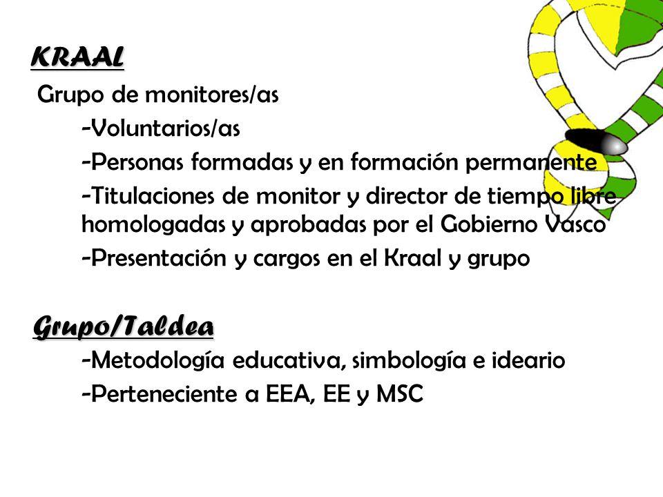 Grupo de monitores/as -Voluntarios/as -Personas formadas y en formación permanente -Titulaciones de monitor y director de tiempo libre homologadas y a