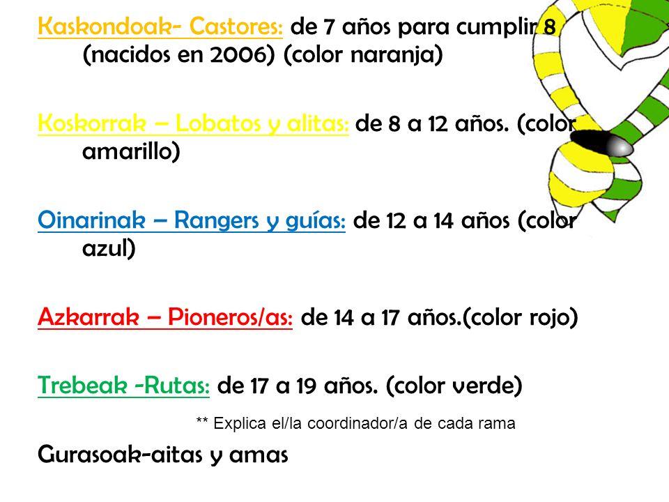 Kaskondoak- Castores: de 7 años para cumplir 8 (nacidos en 2006) (color naranja) Koskorrak – Lobatos y alitas: de 8 a 12 años. (color amarillo) Oinari