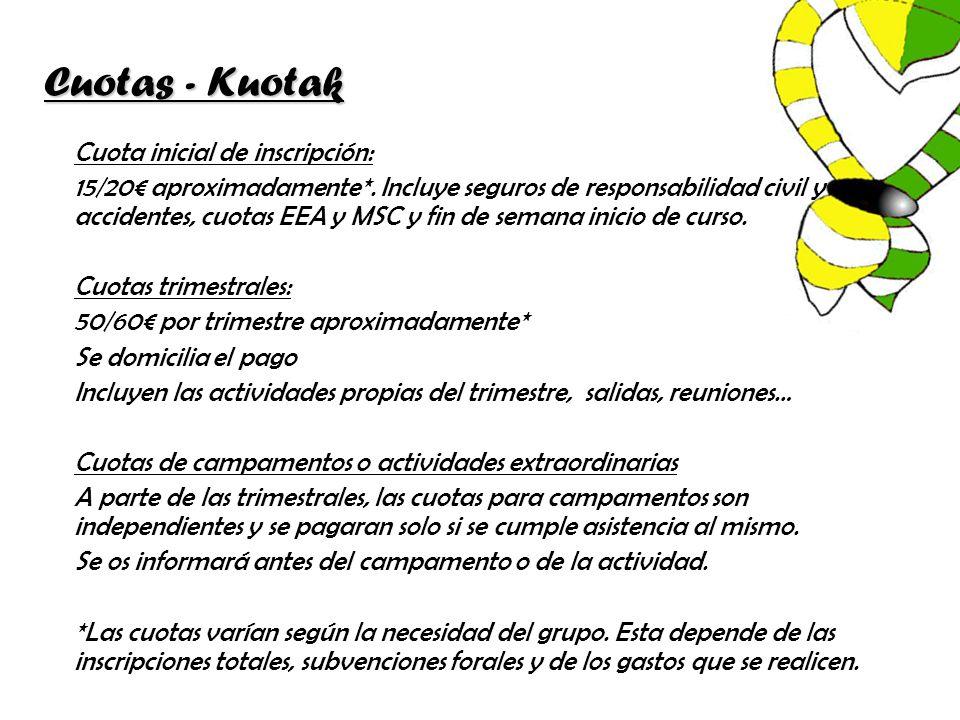 Cuotas - Kuotak Cuota inicial de inscripción: 15/20 aproximadamente*. Incluye seguros de responsabilidad civil y accidentes, cuotas EEA y MSC y fin de
