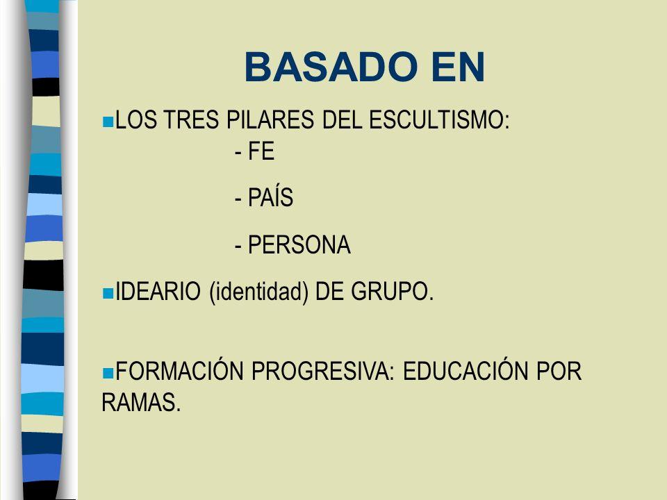 BASADO EN n LOS TRES PILARES DEL ESCULTISMO: - FE - PAÍS - PERSONA n IDEARIO (identidad) DE GRUPO. n FORMACIÓN PROGRESIVA: EDUCACIÓN POR RAMAS.