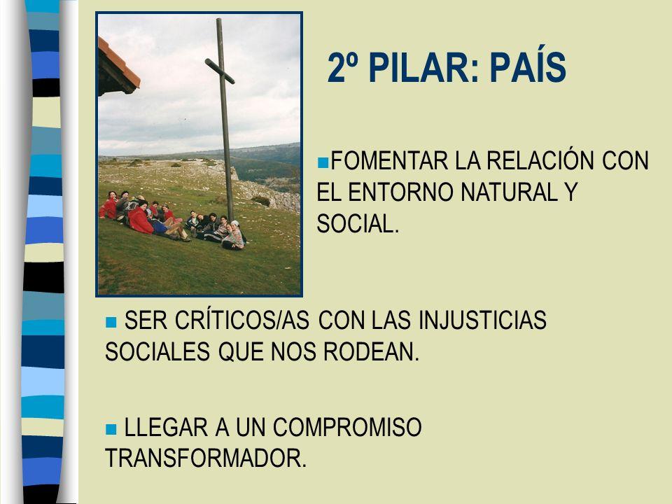 2º PILAR: PAÍS n SER CRÍTICOS/AS CON LAS INJUSTICIAS SOCIALES QUE NOS RODEAN. n LLEGAR A UN COMPROMISO TRANSFORMADOR. n FOMENTAR LA RELACIÓN CON EL EN