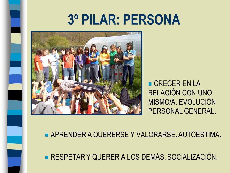 3º PILAR: PERSONA n APRENDER A QUERERSE Y VALORARSE. AUTOESTIMA. n RESPETAR Y QUERER A LOS DEMÁS. SOCIALIZACIÓN. n CRECER EN LA RELACIÓN CON UNO MISMO
